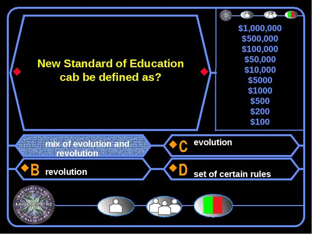 New Standard of Education cab be defined as? mix of evolution and revolution...
