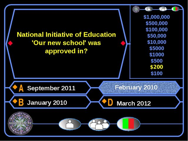 National Initiative of Education 'Our new school' was approved in? September...