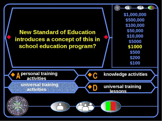 New Standard of Education introduces a concept of this in school education pr...