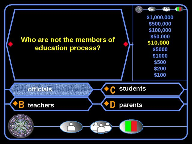 Who are not the members of education process? officials teachers students par...