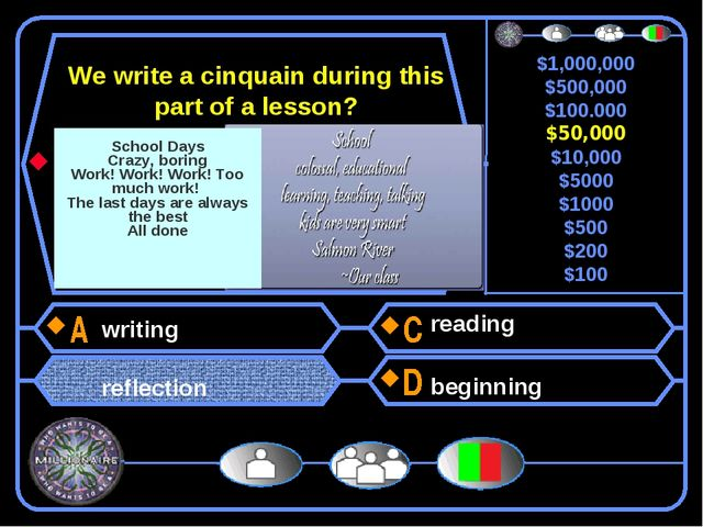 writing reflection reading beginning $50,000 We write a cinquain during this...