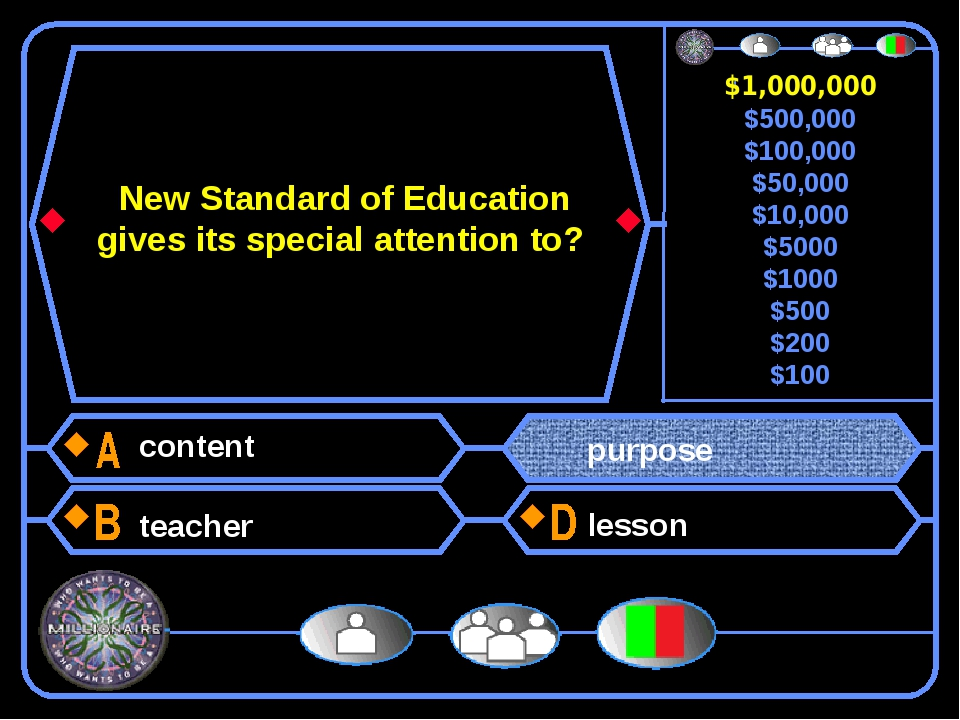 New Standard of Education gives its special attention to? content teacher pu...