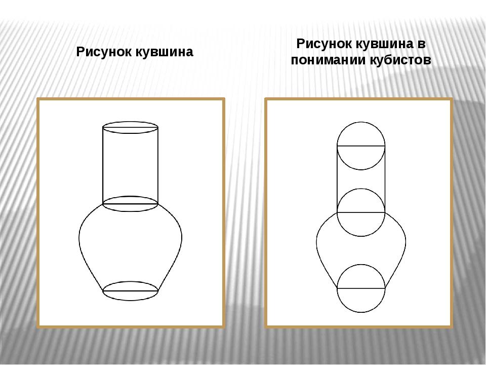 Рисунок кувшина Рисунок кувшина в понимании кубистов