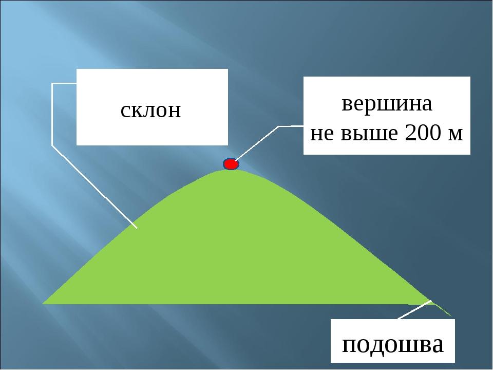 вершина не выше 200 м склон подошва