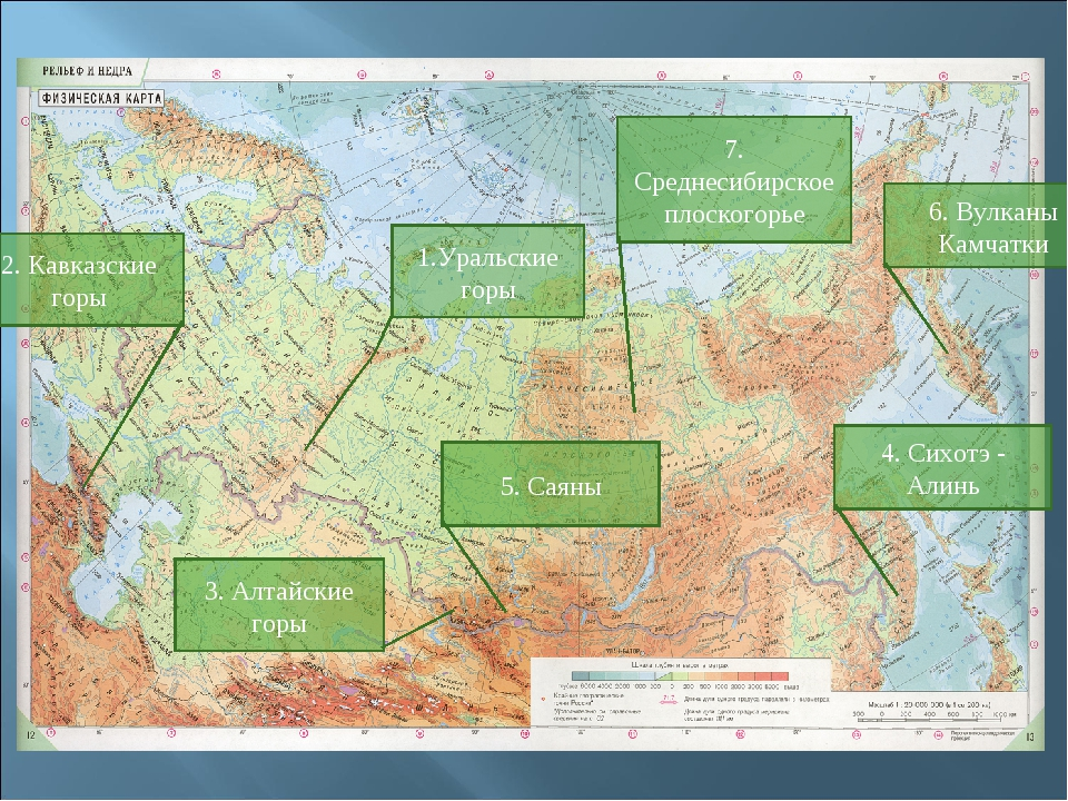 2. Кавказские горы 1.Уральские горы 3. Алтайские горы 4. Сихотэ - Алинь 5. Са...