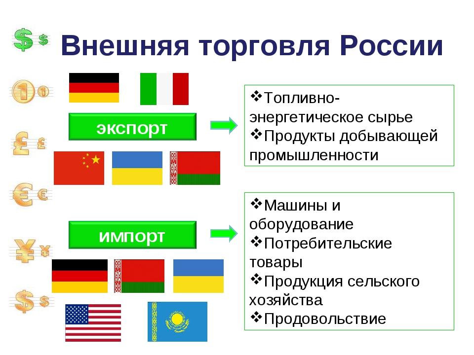 Внешняя торговля России Топливно-энергетическое сырье Продукты добывающей про...