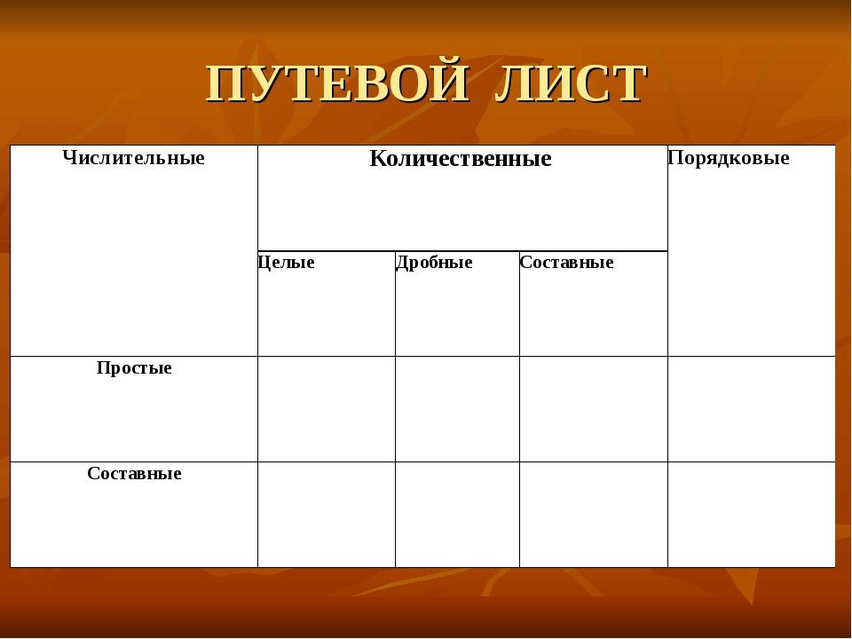 ПУТЕВОЙ ЛИСТ ЧислительныеКоличественные Порядковые  ЦелыеДробныеСоставны...