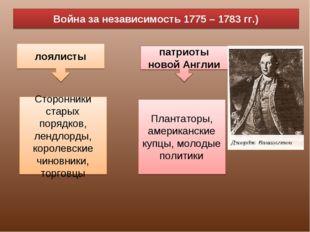 Война за независимость 1775 – 1783 гг.) лоялисты патриоты новой Англии Сторон