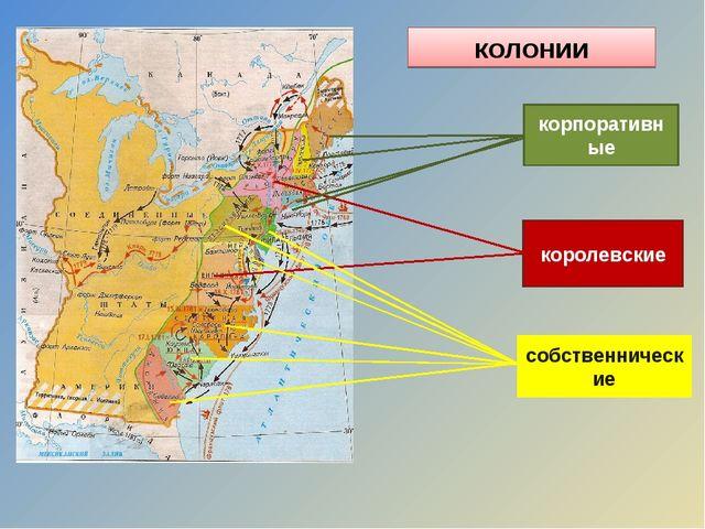 колонии королевские собственнические корпоративные