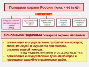 Пожарная охрана России (из ст. 4 ФЗ № 69) Государственная противопожарная слу