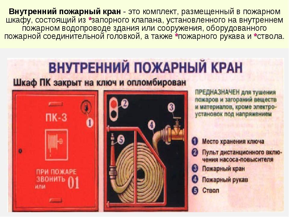 * Внутренний пожарный кран- этокомплект, размещенный впожарном шкафу,сост...