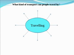 Travelling What kind of transport can people travel by?