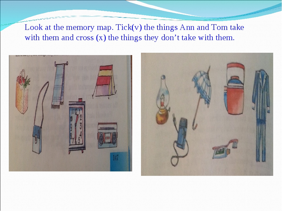Look at the memory map. Tick(v) the things Ann and Tom take with them and cro...