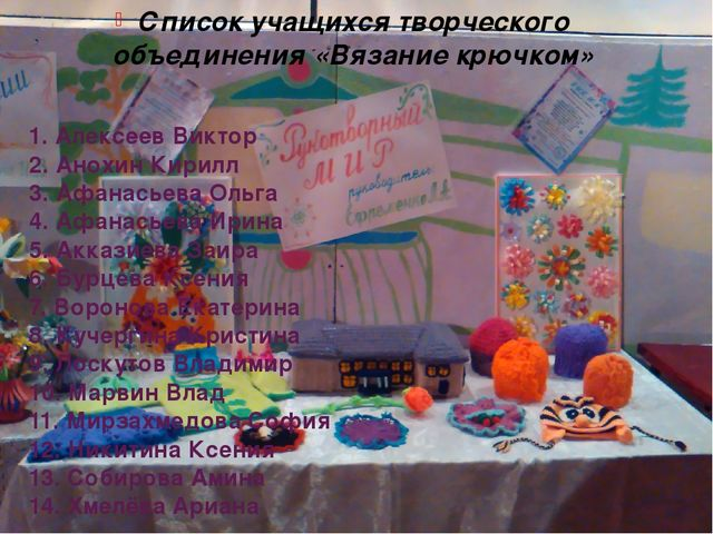 1. Алексеев Виктор 2. Анохин Кирилл 3. Афанасьева Ольга 4. Афанасьева Ирина 5...