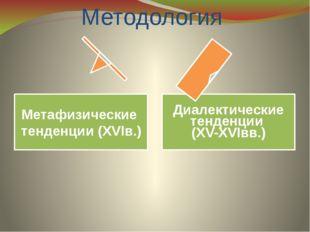 Методология Метафизические тенденции (XVIв.) Диалектические тенденции (XV-XVI