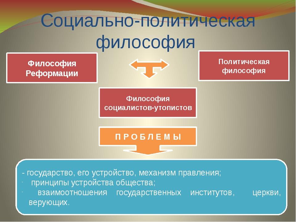 Социально-политическая философия Философия Реформации Философия социалистов-у...