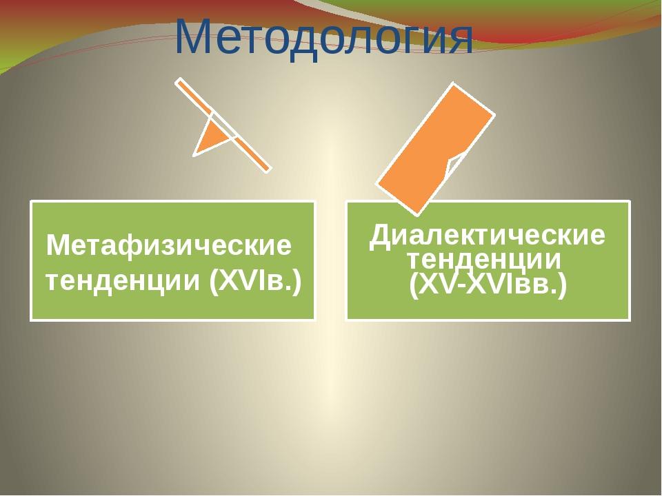 Методология Метафизические тенденции (XVIв.) Диалектические тенденции (XV-XVI...