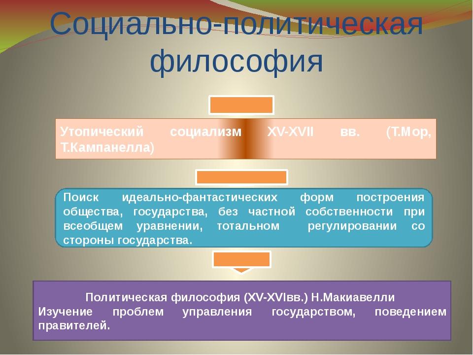 Утопический социализм XV-XVII вв. (Т.Мор, Т.Кампанелла) Социально-политическ...