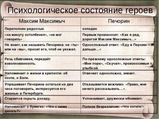 Психологическое состояние героев Максим МаксимычПечорин Переполнен радостью