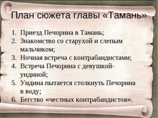 План сюжета главы «Тамань» Приезд Печорина в Тамань; Знакомство со старухой и