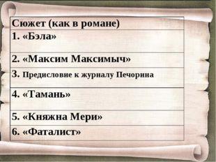 Сюжет (как в романе) 1. «Бэла» 2. «Максим Максимыч» 3. Предисловие к журналу