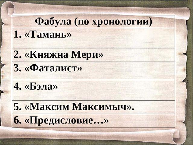 Фабула (по хронологии) 1. «Тамань» 2. «Княжна Мери» 3. «Фаталист» 4. «Бэла» 5...