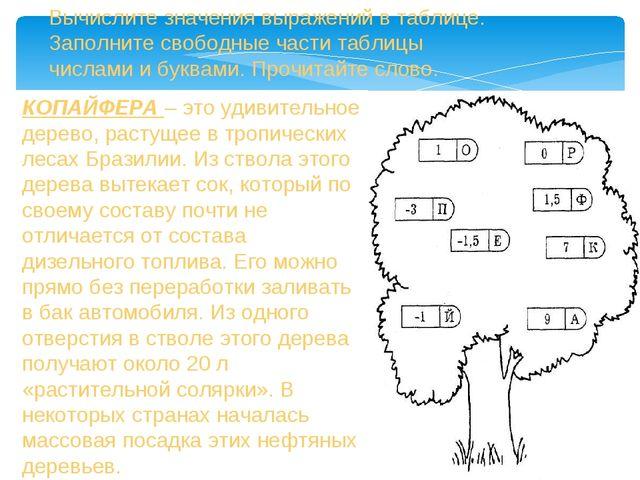 7 к 1 о -3 п 9 а -1 й 1,5 ф -1,5 е 0 р 9 а Вычислите значения выражений в таб...