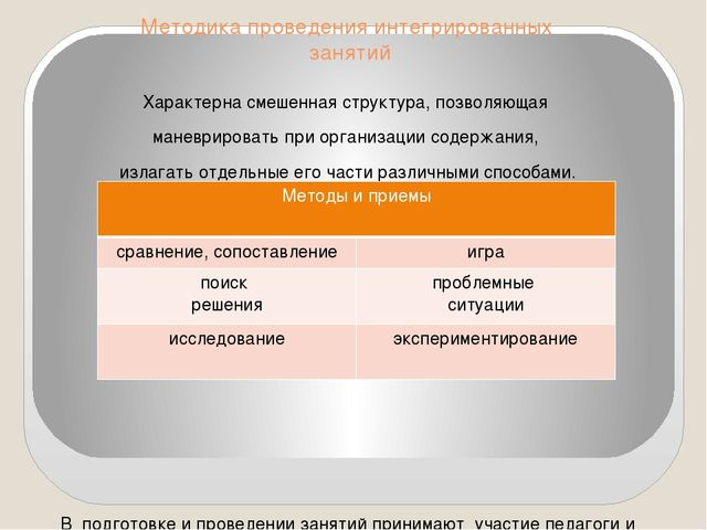 Методика проведения интегрированных занятий Характерна смешенная структура, п...