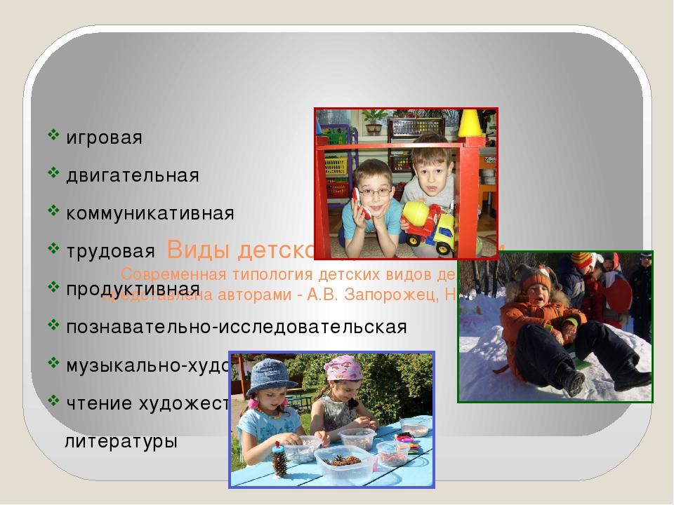 Виды детской деятельности Современная типология детских видов деятельности п...