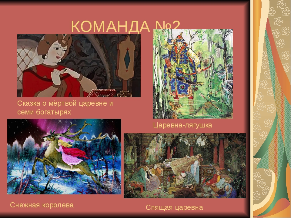 КОМАНДА №2 Сказка о мёртвой царевне и семи богатырях Царевна-лягушка Снежная...