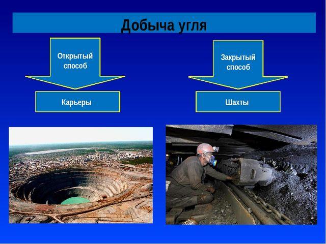 Добыча угля Открытый способ Закрытый способ Карьеры Шахты