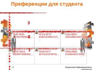 Преференции для студента 9 Факультет Информационных технологий 1 2 3