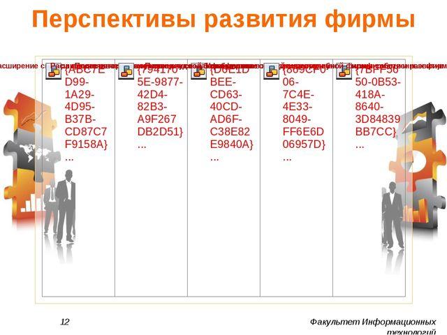Перспективы развития фирмы 12 Факультет Информационных технологий