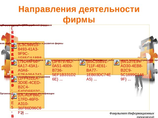 Направления деятельности фирмы 7 Факультет Информационных технологий