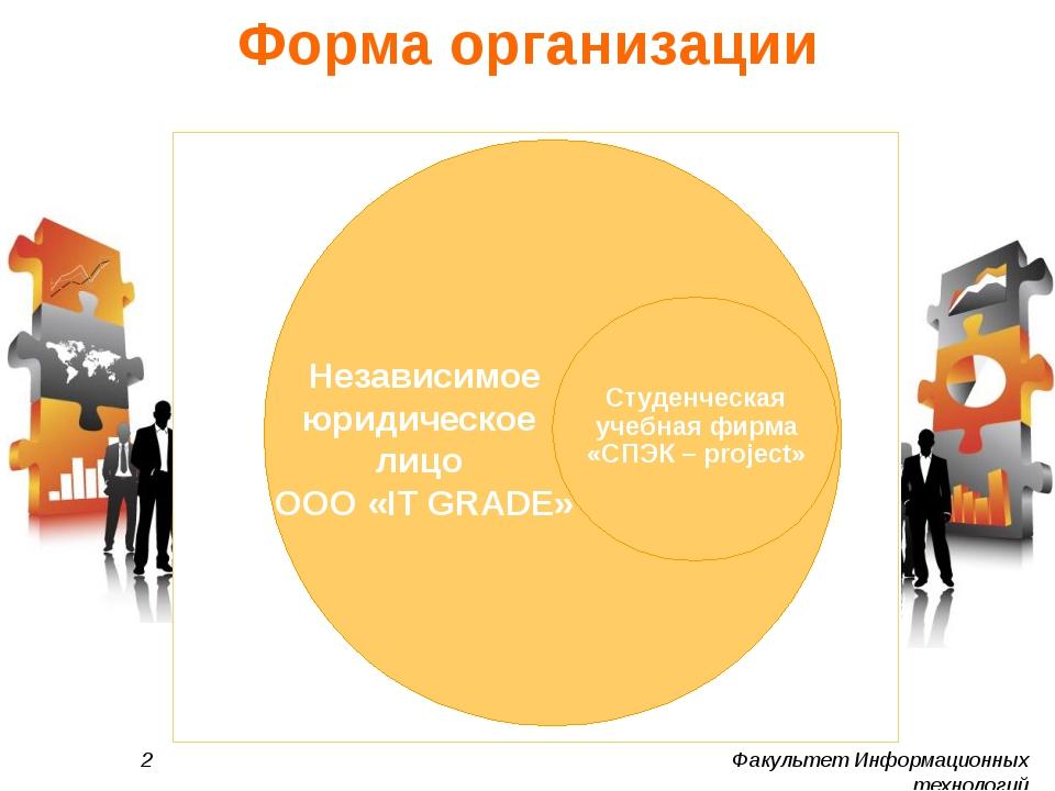 Форма организации 2 Факультет Информационных технологий Независимое юридическ...