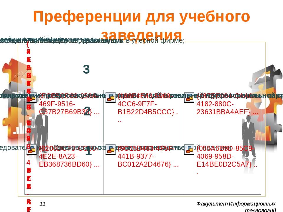 Преференции для учебного заведения 11 Факультет Информационных технологий 1 2 3