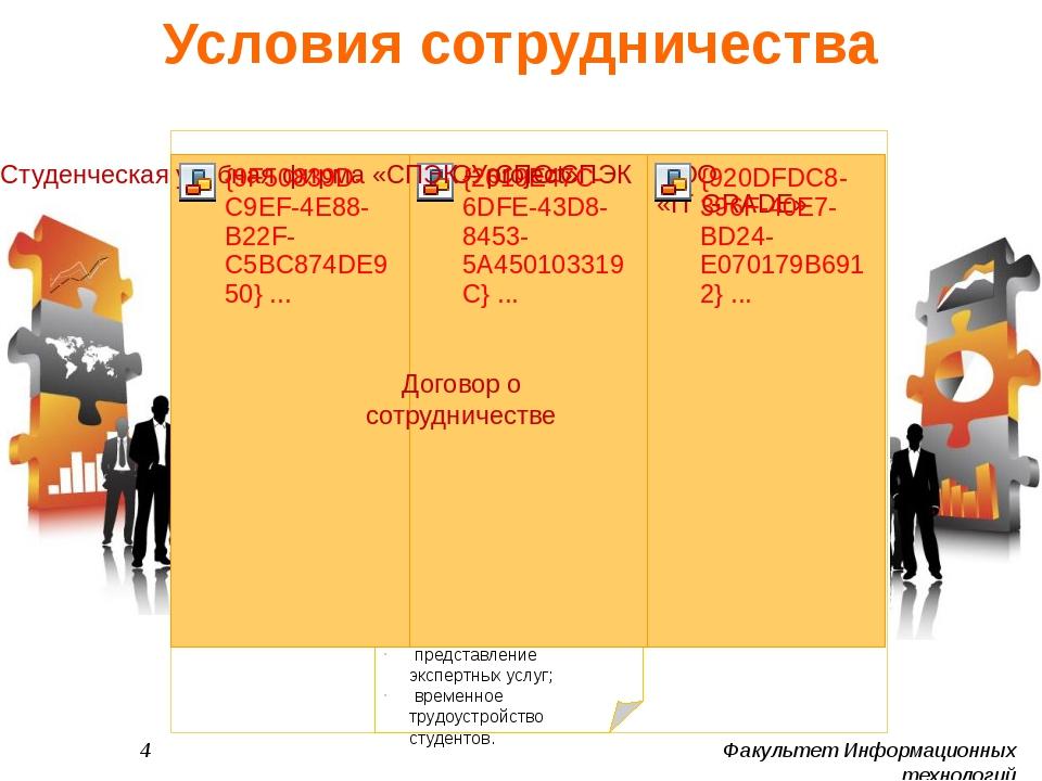 Условия сотрудничества 4 Факультет Информационных технологий организация курс...