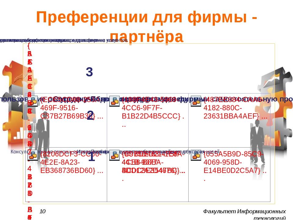 Преференции для фирмы - партнёра 10 Факультет Информационных технологий 1 2 3