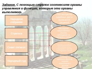 Народное собрание Стратеги Совет пятисот Народный суд Рассмотрение судебных