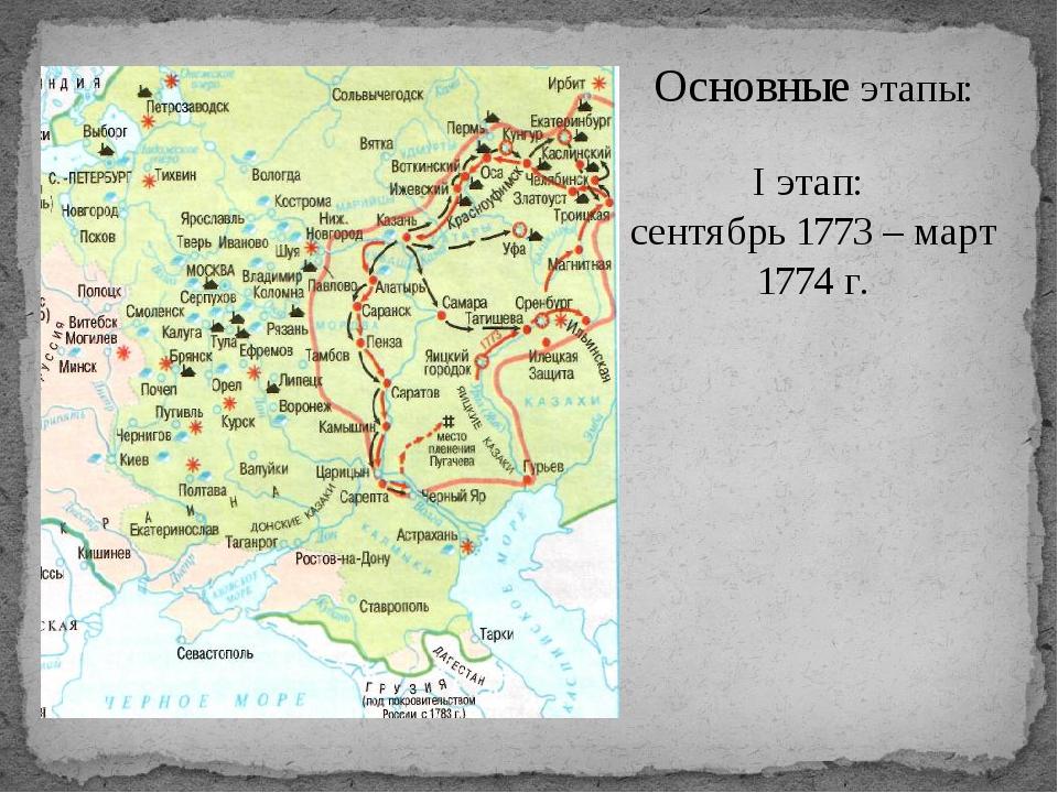 Основные этапы: I этап: сентябрь 1773 – март 1774 г.