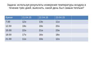 (12+19+22+17+11):5=16,2 (13+19+21+16+10):5=15,8 (11+20+23+18+12):5=16,8 Вычис