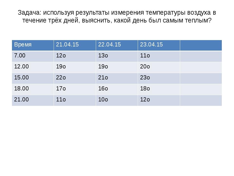 (12+19+22+17+11):5=16,2 (13+19+21+16+10):5=15,8 (11+20+23+18+12):5=16,8 Вычис...