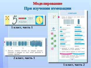 2 класс, часть 1 1 класс, часть 1 Моделирование При изучении нумерации 1 клас