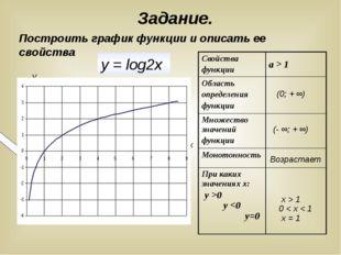 Задание. Построить график функции и описать ее свойства (0; + ∞) (- ∞; + ∞)