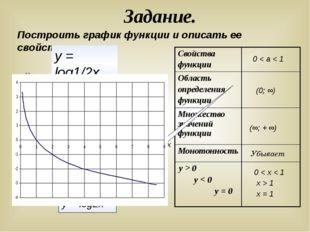 Задание. (0; ∞) (∞; + ∞) 0 < х < 1 х > 1 х = 1 у х Убывает 0 < а < 1 Построи