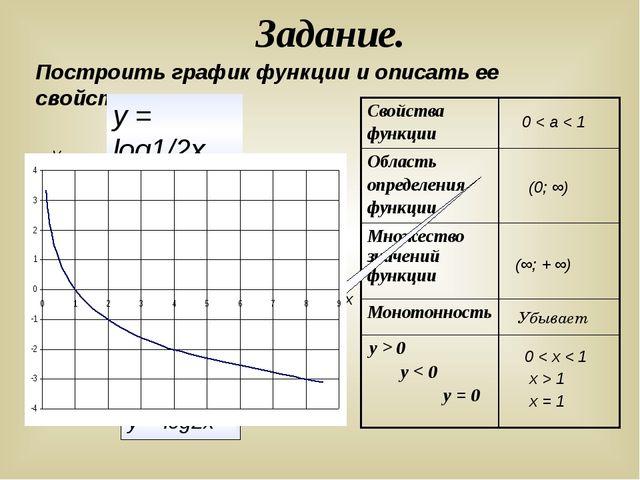 Задание. (0; ∞) (∞; + ∞) 0 < х < 1 х > 1 х = 1 у х Убывает 0 < а < 1 Построи...