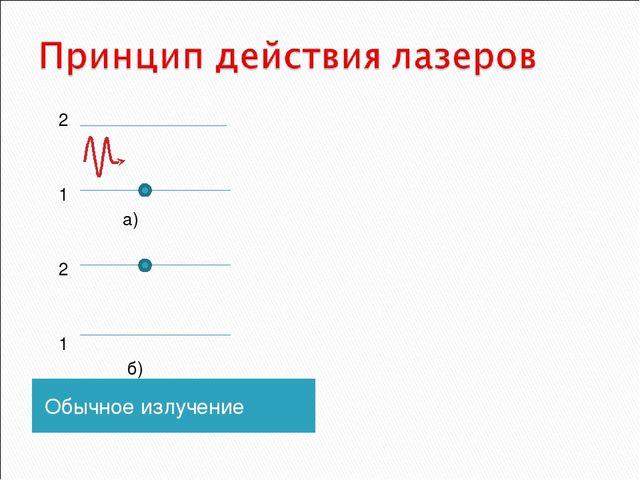 Обычное излучение 2 1 а) 2 1 б)