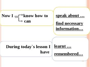 Now I know how to can speak about … find necessary information… During today`