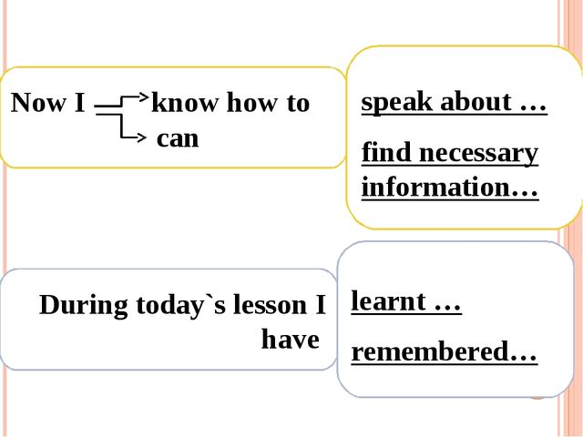 Now I know how to can speak about … find necessary information… During today`...