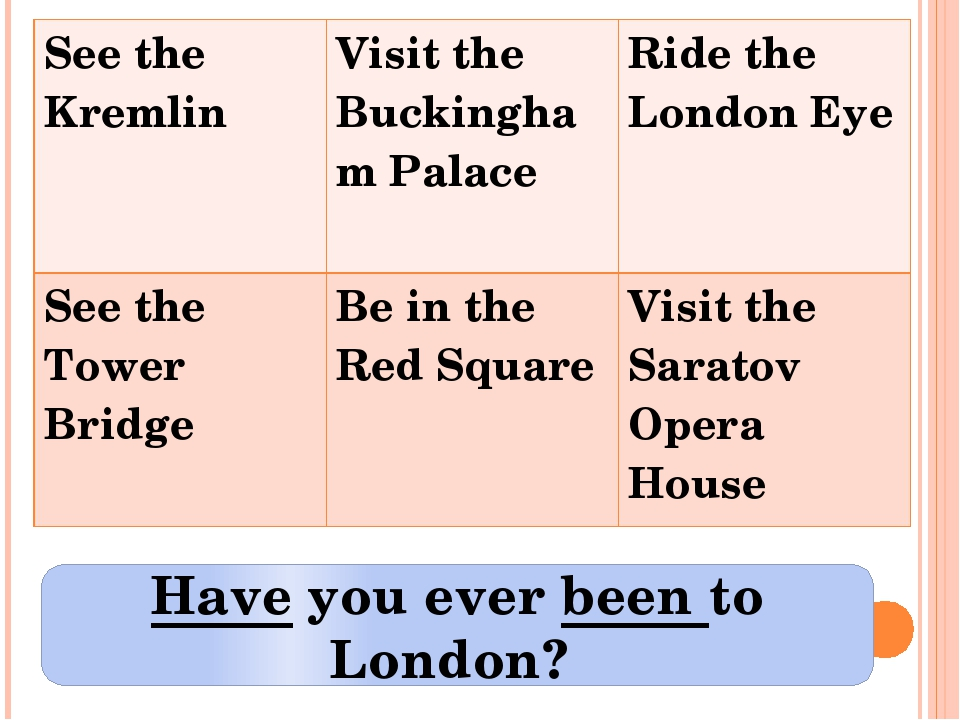 Have you ever been to London? See the Kremlin Visit the Buckingham Palace Rid...